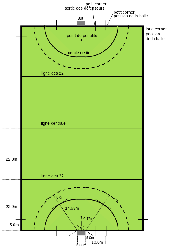 Hockey_field_metric_fr.svg